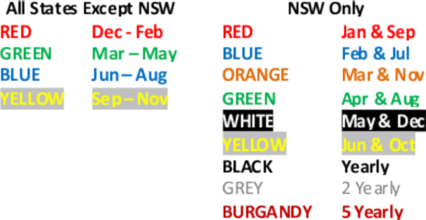 Test Tag Colours By TATSA